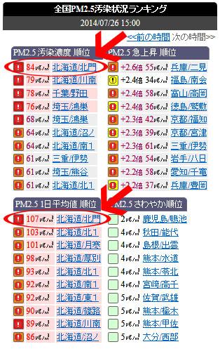 PM2.5が北海道に来襲~窓を閉め切っておとなしく過ごす