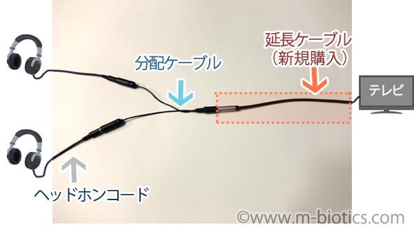 テレビ ヘッドホン イヤホン 分配器 延長ケーブル