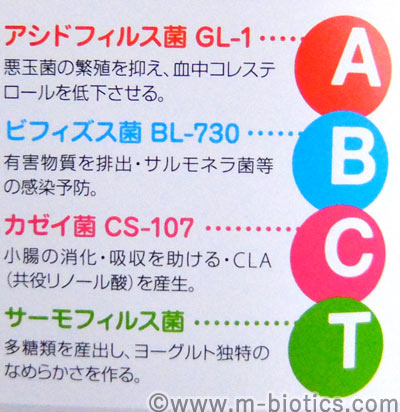 ABCT種菌 タニカ ヨーグルティア レビュー