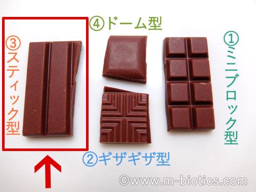 明治 THEチョコレート フランボワーズ